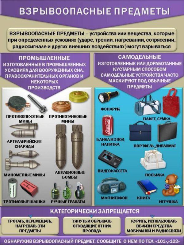 Картинки по запросу правила поведения и обращения с взрывоопасными предметами